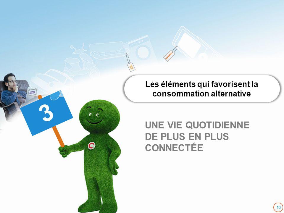 UNE VIE QUOTIDIENNE DE PLUS EN PLUS CONNECTÉE 13 3 Les éléments qui favorisent la consommation alternative