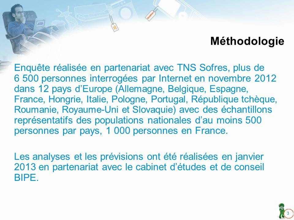 Méthodologie Enquête réalisée en partenariat avec TNS Sofres, plus de 6 500 personnes interrogées par Internet en novembre 2012 dans 12 pays dEurope (