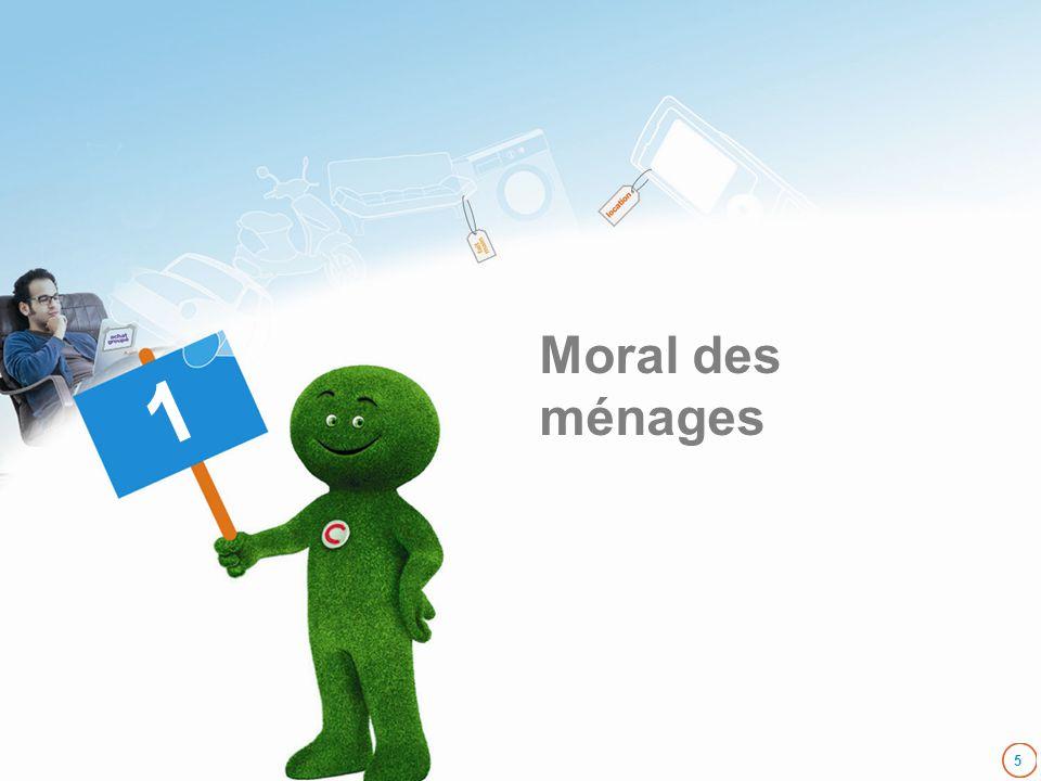 Moral des ménages 1 5