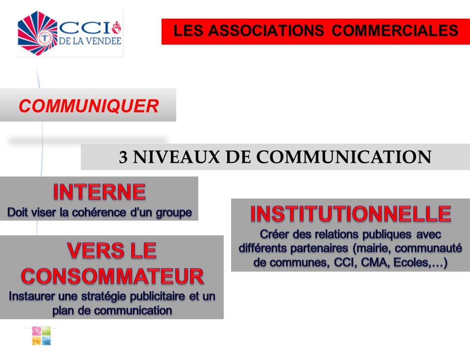 LES ASSOCIATIONS COMMERCIALES COMMUNIQUER 3 NIVEAUX DE COMMUNICATION