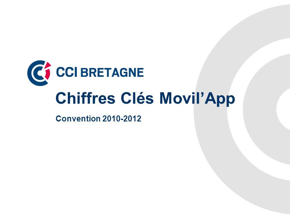 Chiffres Clés MovilApp Convention 2010-2012