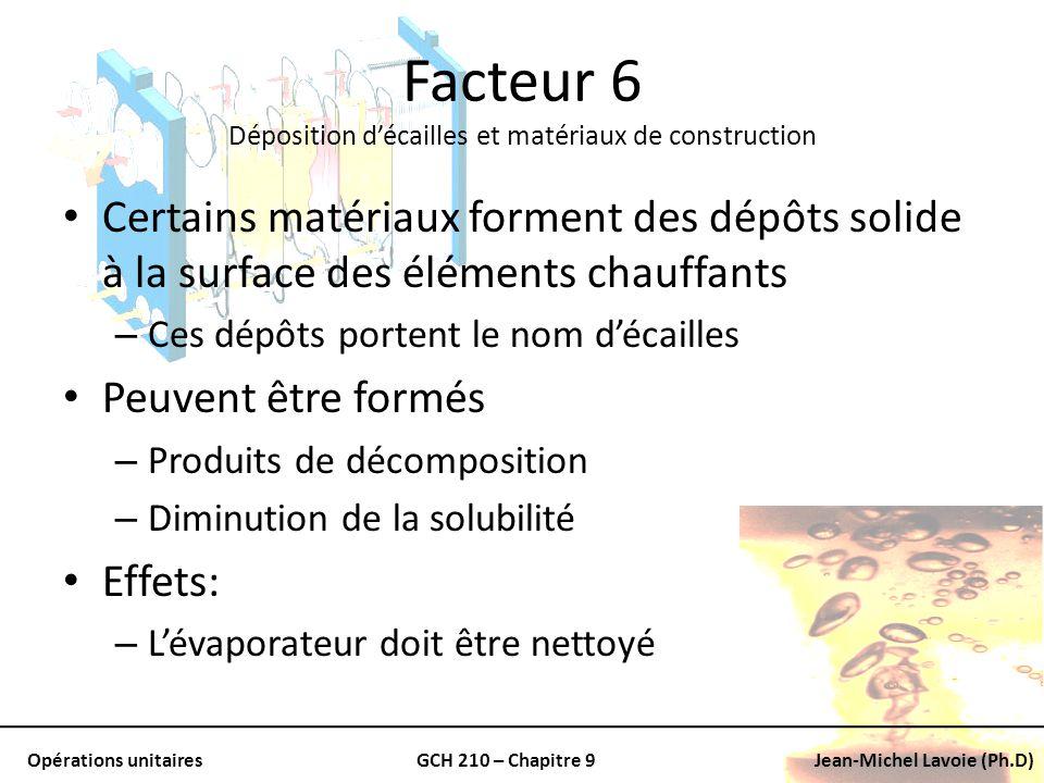 Opérations unitairesGCH 210 – Chapitre 9Jean-Michel Lavoie (Ph.D) Certains matériaux forment des dépôts solide à la surface des éléments chauffants –