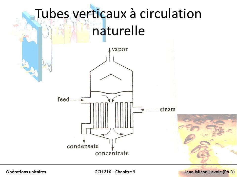 Opérations unitairesGCH 210 – Chapitre 9Jean-Michel Lavoie (Ph.D) Tubes verticaux à circulation naturelle