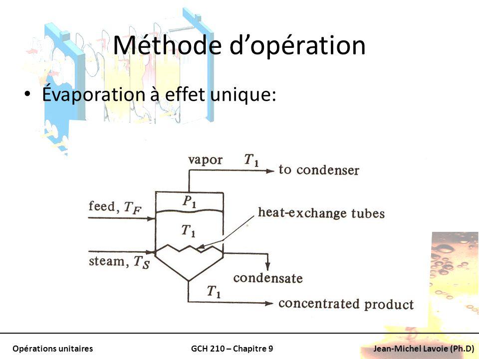 Opérations unitairesGCH 210 – Chapitre 9Jean-Michel Lavoie (Ph.D) Méthode dopération Évaporation à effet unique: