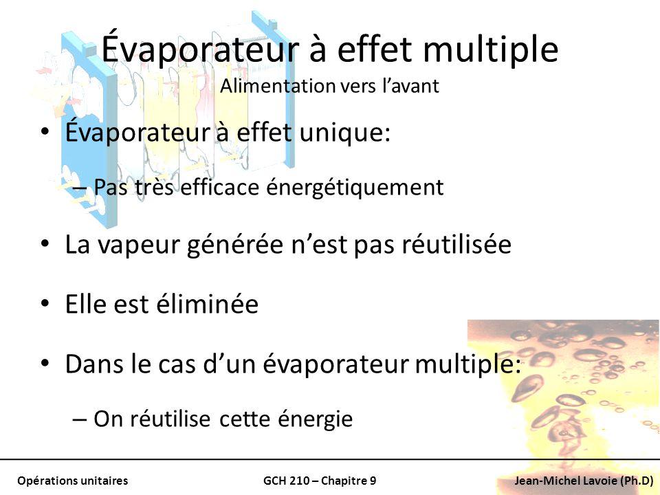 Opérations unitairesGCH 210 – Chapitre 9Jean-Michel Lavoie (Ph.D) Évaporateur à effet multiple Alimentation vers lavant Évaporateur à effet unique: –