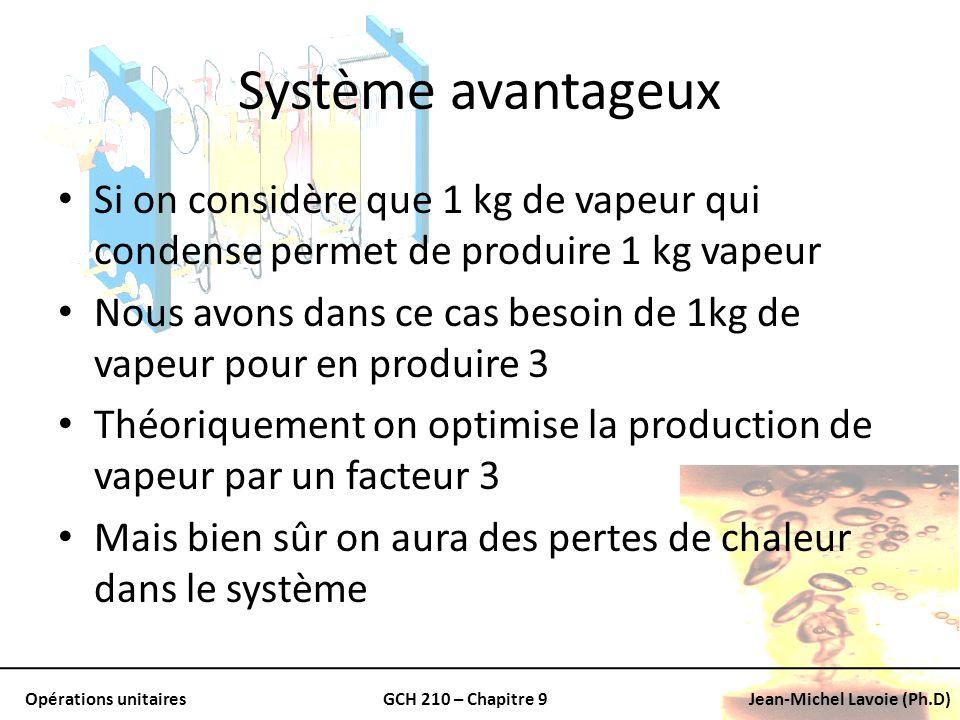 Opérations unitairesGCH 210 – Chapitre 9Jean-Michel Lavoie (Ph.D) Système avantageux Si on considère que 1 kg de vapeur qui condense permet de produir