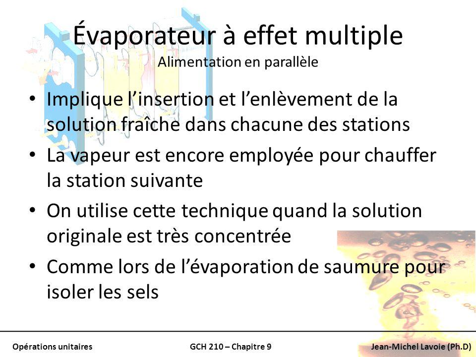 Opérations unitairesGCH 210 – Chapitre 9Jean-Michel Lavoie (Ph.D) Évaporateur à effet multiple Alimentation en parallèle Implique linsertion et lenlèv