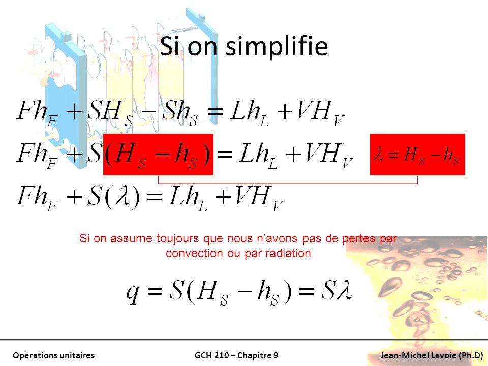 Opérations unitairesGCH 210 – Chapitre 9Jean-Michel Lavoie (Ph.D) Si on simplifie Si on assume toujours que nous navons pas de pertes par convection o