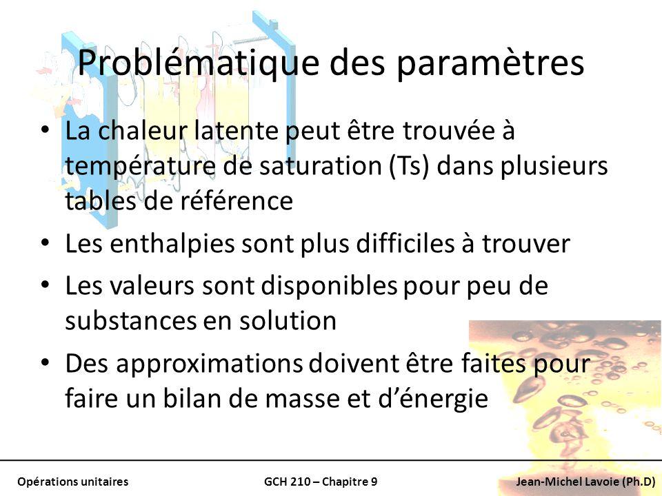 Opérations unitairesGCH 210 – Chapitre 9Jean-Michel Lavoie (Ph.D) Problématique des paramètres La chaleur latente peut être trouvée à température de s