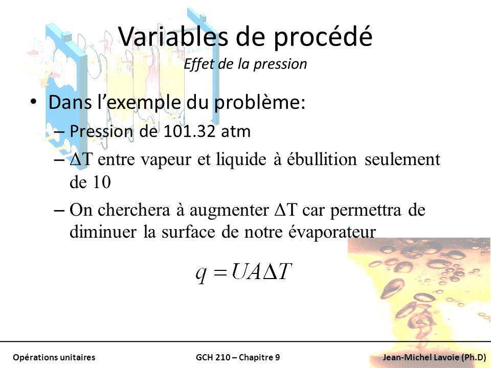 Opérations unitairesGCH 210 – Chapitre 9Jean-Michel Lavoie (Ph.D) Variables de procédé Effet de la pression Dans lexemple du problème: – Pression de 1