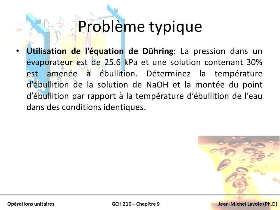Opérations unitairesGCH 210 – Chapitre 9Jean-Michel Lavoie (Ph.D) Problème typique Utilisation de léquation de Dühring: La pression dans un évaporateu