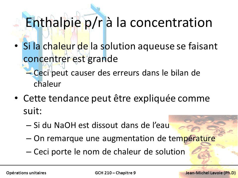 Opérations unitairesGCH 210 – Chapitre 9Jean-Michel Lavoie (Ph.D) Enthalpie p/r à la concentration Si la chaleur de la solution aqueuse se faisant con