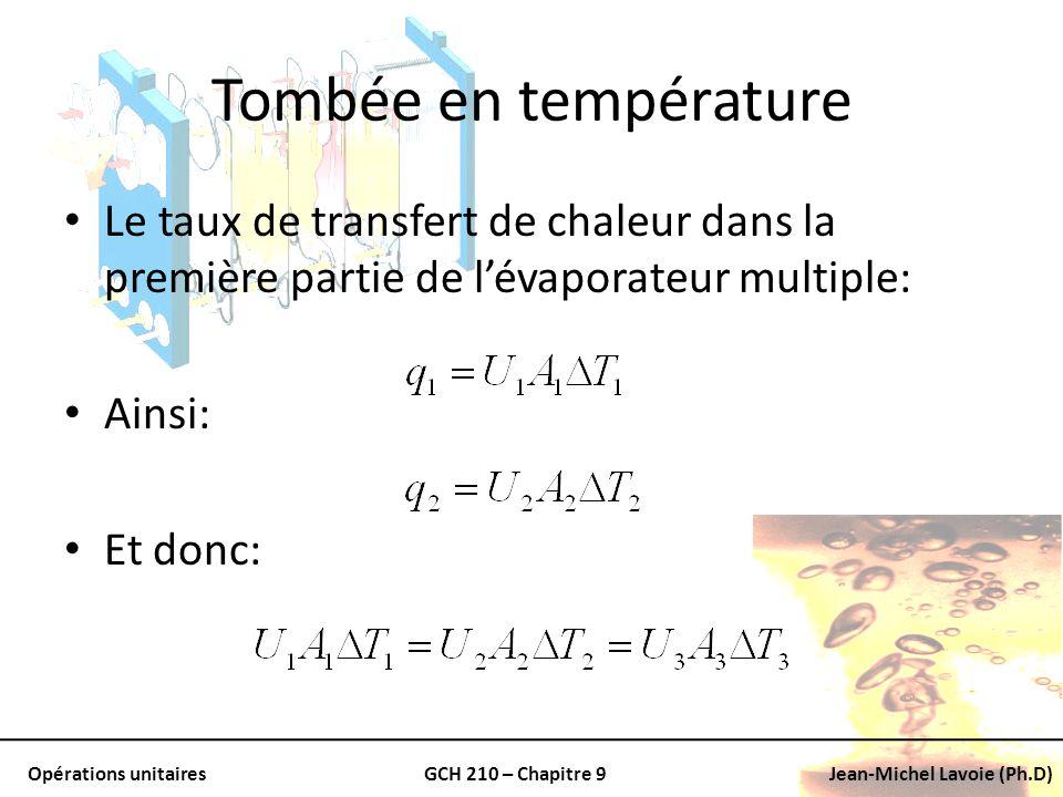 Opérations unitairesGCH 210 – Chapitre 9Jean-Michel Lavoie (Ph.D) Tombée en température Le taux de transfert de chaleur dans la première partie de lév