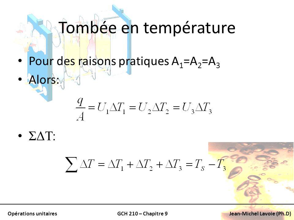 Opérations unitairesGCH 210 – Chapitre 9Jean-Michel Lavoie (Ph.D) Tombée en température Pour des raisons pratiques A 1 =A 2 =A 3 Alors: ΣΔT: