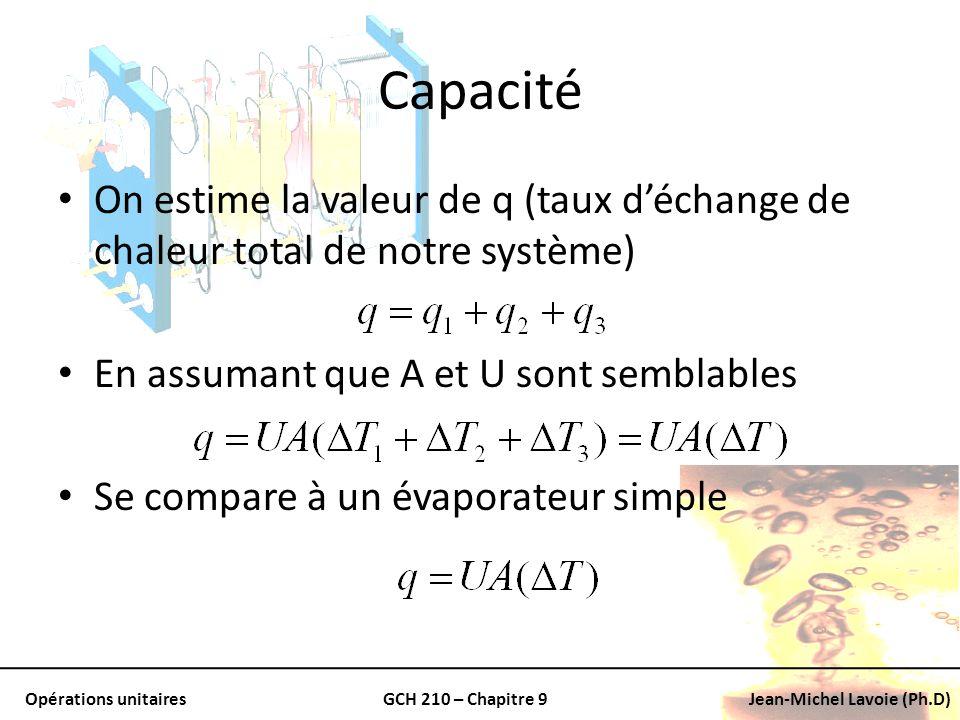 Opérations unitairesGCH 210 – Chapitre 9Jean-Michel Lavoie (Ph.D) Capacité On estime la valeur de q (taux déchange de chaleur total de notre système)