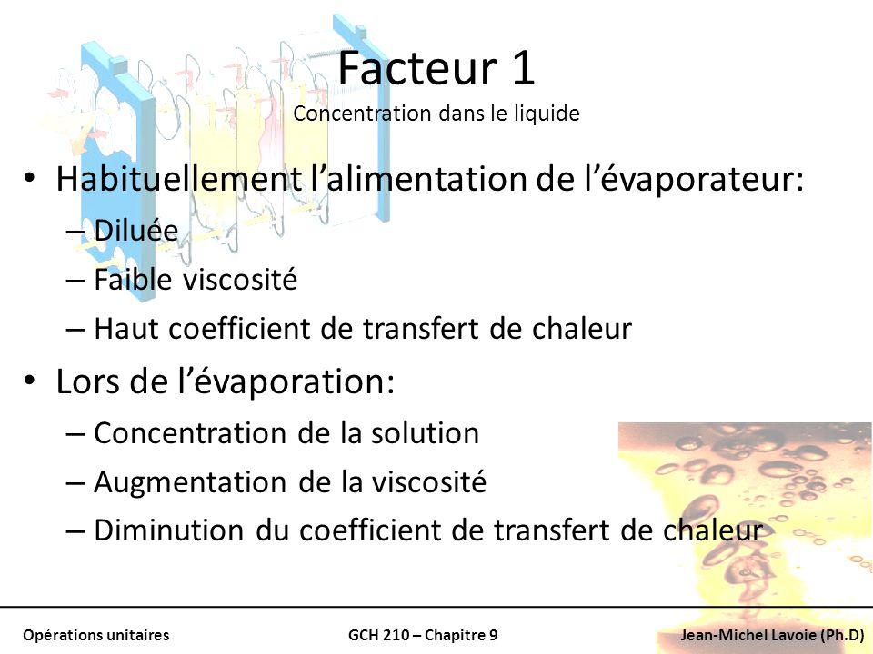 Opérations unitairesGCH 210 – Chapitre 9Jean-Michel Lavoie (Ph.D) Facteur 1 Concentration dans le liquide Habituellement lalimentation de lévaporateur