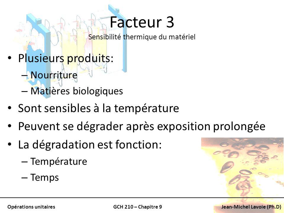Opérations unitairesGCH 210 – Chapitre 9Jean-Michel Lavoie (Ph.D) Facteur 3 Sensibilité thermique du matériel Plusieurs produits: – Nourriture – Matiè