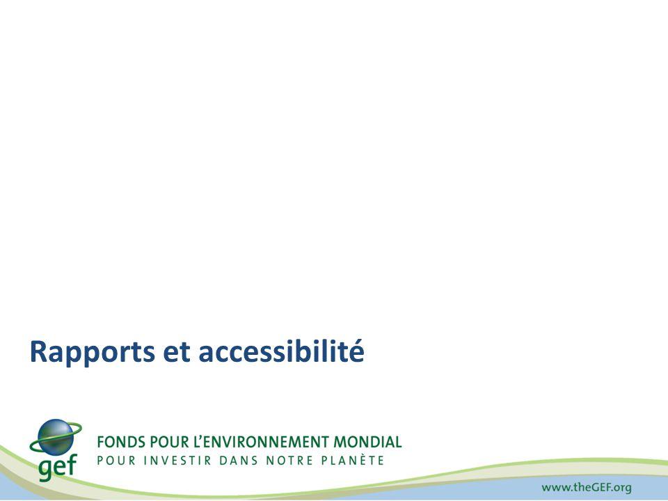 Rapports et accessibilité