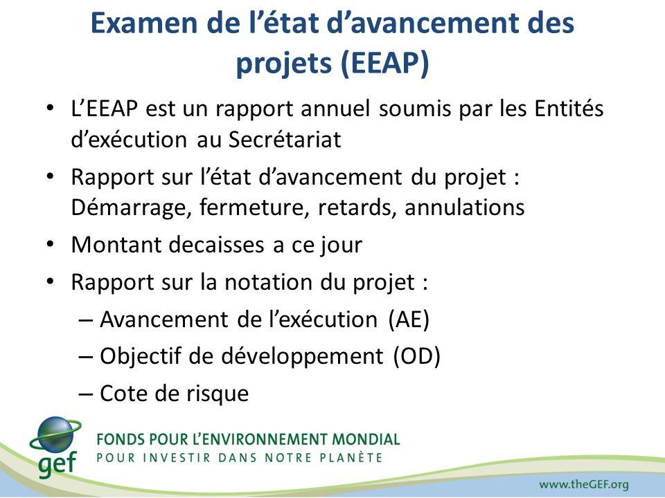 Examen de létat davancement des projets (EEAP) LEEAP est un rapport annuel soumis par les Entités dexécution au Secrétariat Rapport sur létat davancement du projet : Démarrage, fermeture, retards, annulations Montant decaisses a ce jour Rapport sur la notation du projet : – Avancement de lexécution (AE) – Objectif de développement (OD) – Cote de risque