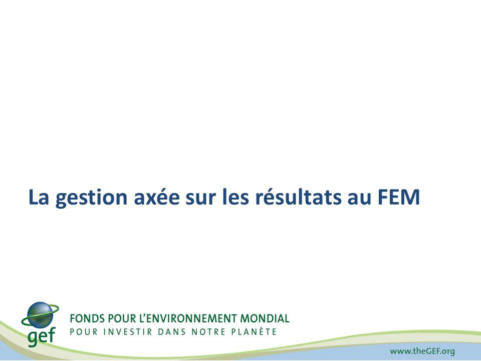 La gestion axée sur les résultats au FEM
