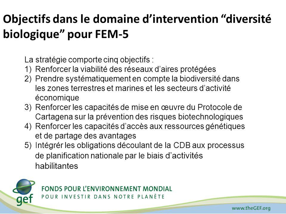 Objectifs dans le domaine dintervention diversité biologique pour FEM-5 La stratégie comporte cinq objectifs : 1)Renforcer la viabilité des réseaux da