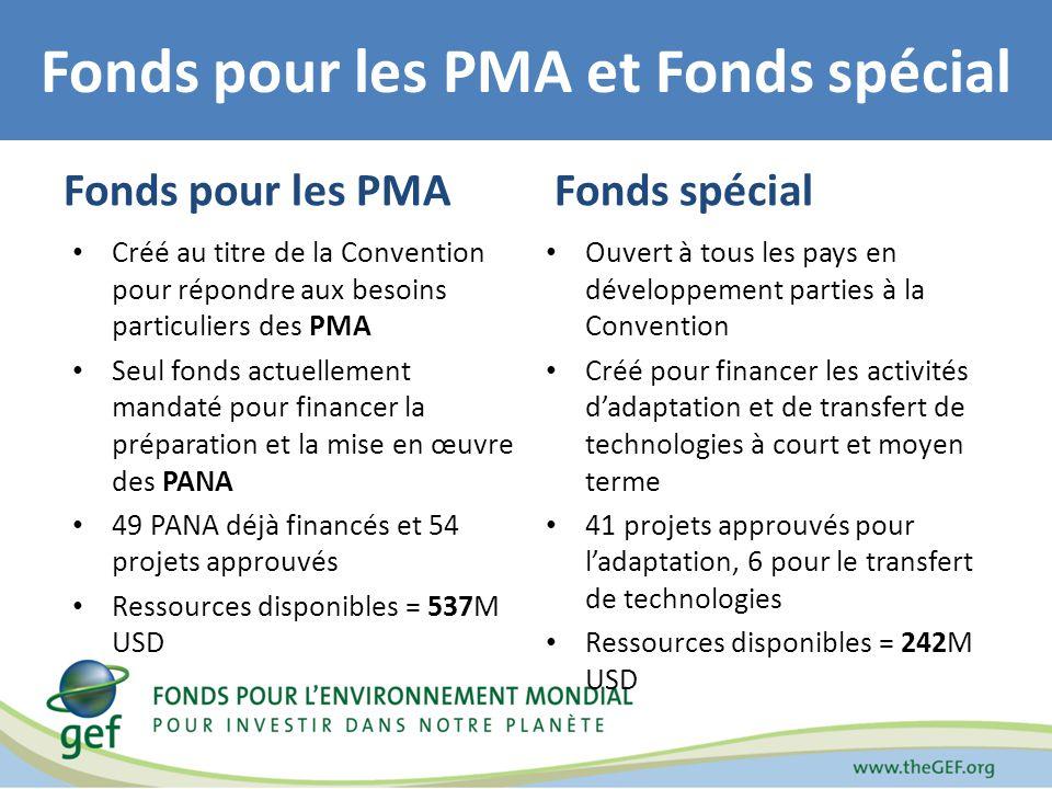 Fonds pour les PMA Créé au titre de la Convention pour répondre aux besoins particuliers des PMA Seul fonds actuellement mandaté pour financer la prép
