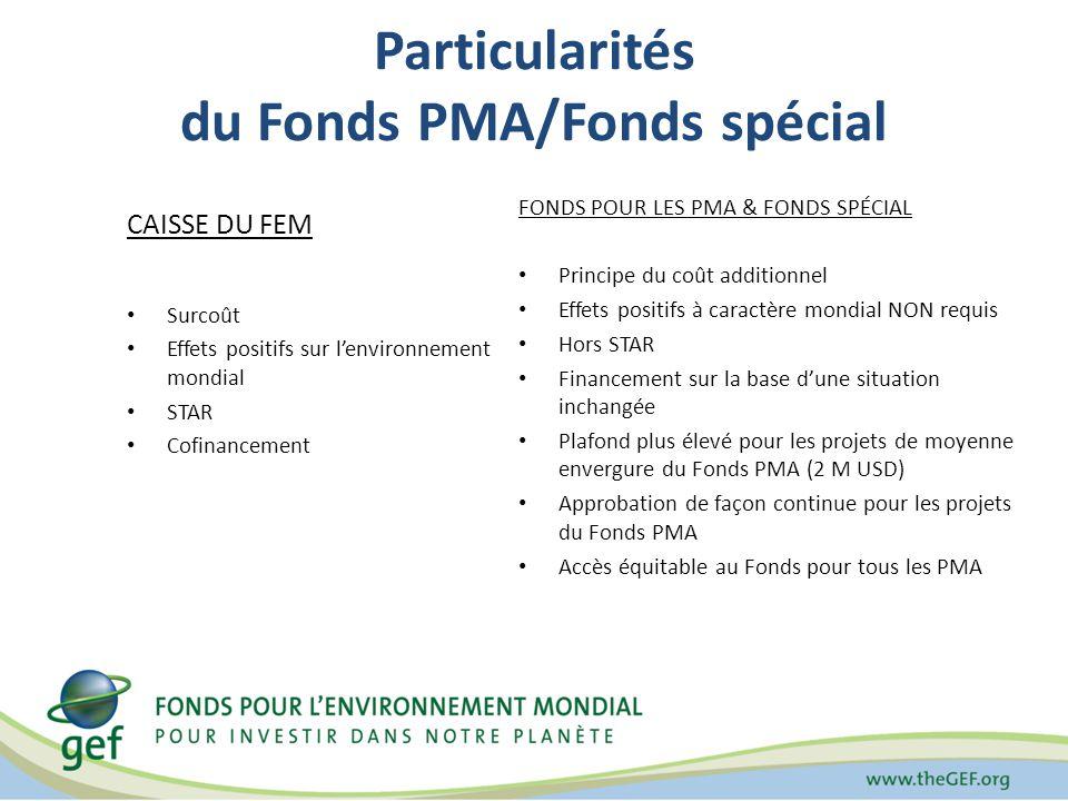 Particularités du Fonds PMA/Fonds spécial CAISSE DU FEM Surcoût Effets positifs sur lenvironnement mondial STAR Cofinancement FONDS POUR LES PMA & FONDS SPÉCIAL Principe du coût additionnel Effets positifs à caractère mondial NON requis Hors STAR Financement sur la base dune situation inchangée Plafond plus élevé pour les projets de moyenne envergure du Fonds PMA (2 M USD) Approbation de façon continue pour les projets du Fonds PMA Accès équitable au Fonds pour tous les PMA