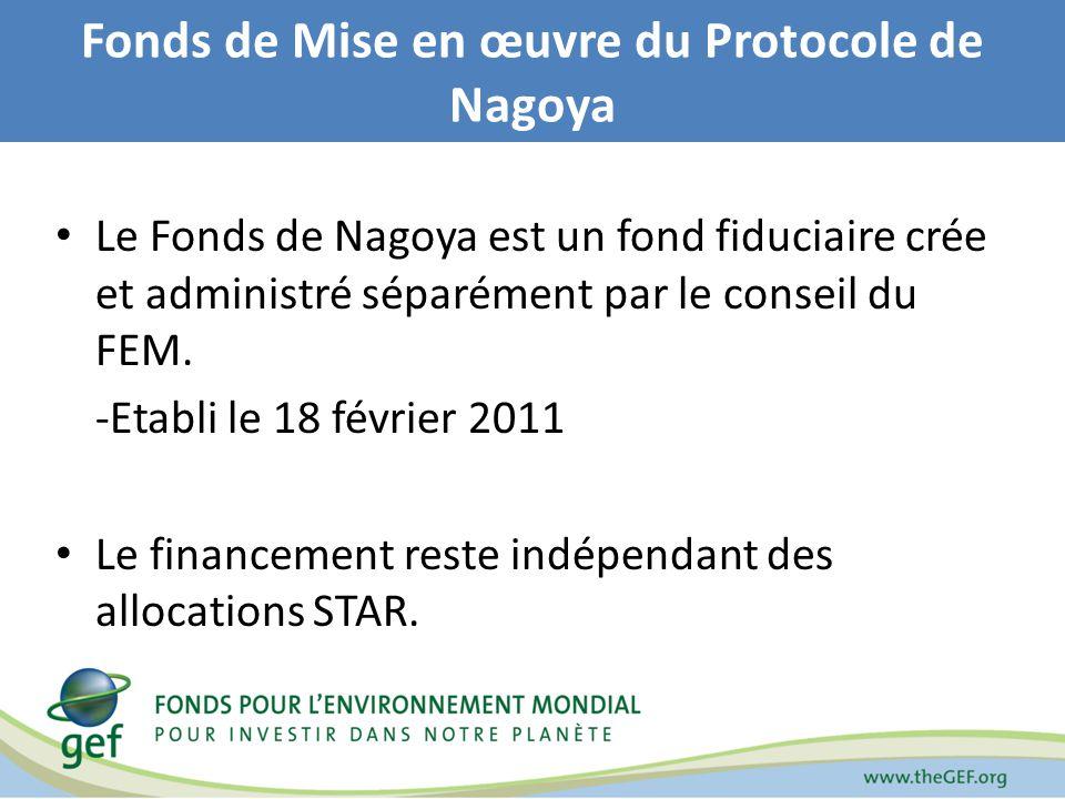 Le Fonds de Nagoya est un fond fiduciaire crée et administré séparément par le conseil du FEM. -Etabli le 18 février 2011 Le financement reste indépen