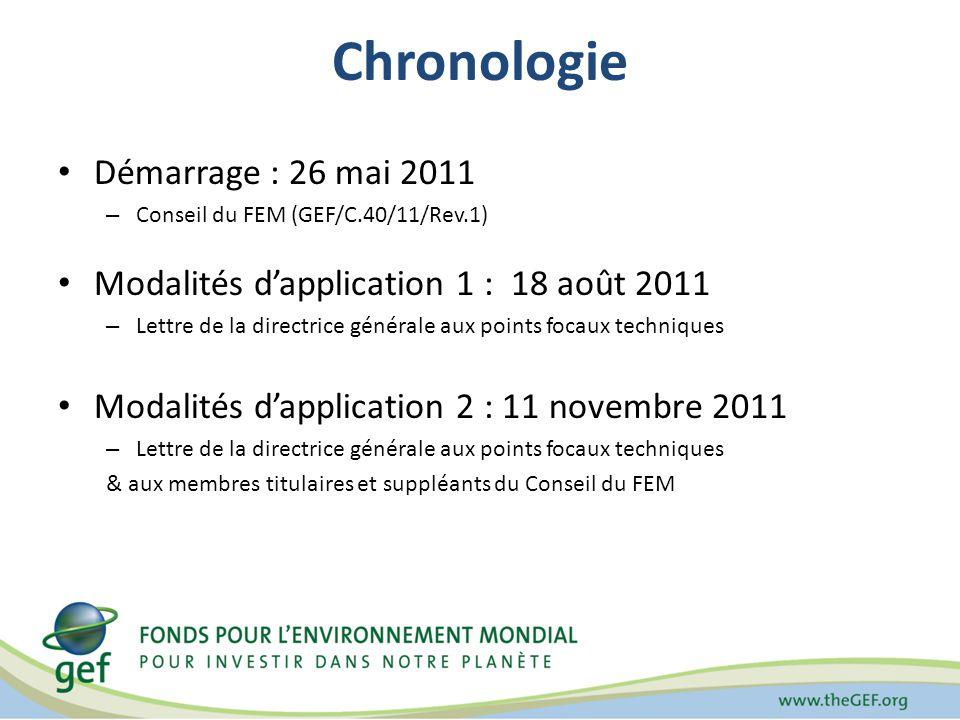Chronologie Démarrage : 26 mai 2011 – Conseil du FEM (GEF/C.40/11/Rev.1) Modalités dapplication 1 : 18 août 2011 – Lettre de la directrice générale au