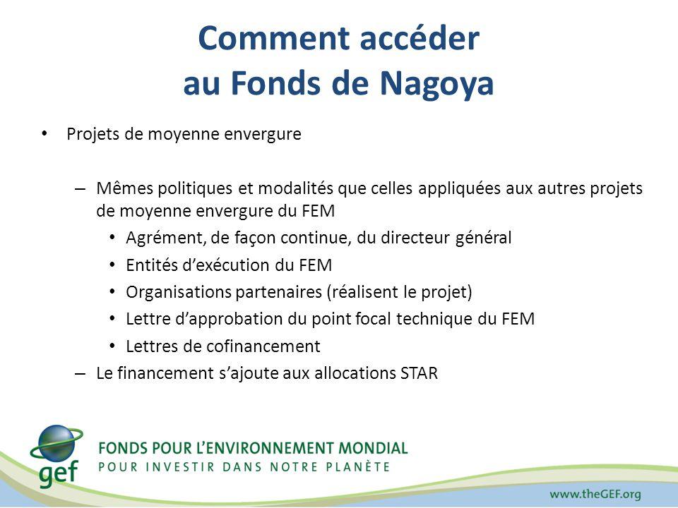 Comment accéder au Fonds de Nagoya Projets de moyenne envergure – Mêmes politiques et modalités que celles appliquées aux autres projets de moyenne en
