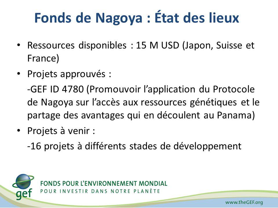 Fonds de Nagoya : État des lieux Ressources disponibles : 15 M USD (Japon, Suisse et France) Projets approuvés : -GEF ID 4780 (Promouvoir lapplication du Protocole de Nagoya sur laccès aux ressources génétiques et le partage des avantages qui en découlent au Panama) Projets à venir : -16 projets à différents stades de développement