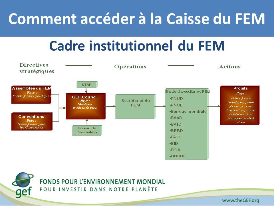 Cadre institutionnel du FEM Comment accéder à la Caisse du FEM