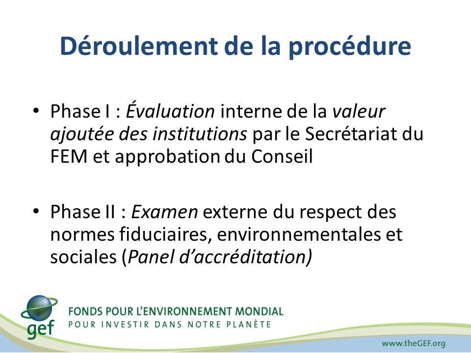 Déroulement de la procédure Phase I : Évaluation interne de la valeur ajoutée des institutions par le Secrétariat du FEM et approbation du Conseil Phase II : Examen externe du respect des normes fiduciaires, environnementales et sociales (Panel daccréditation)