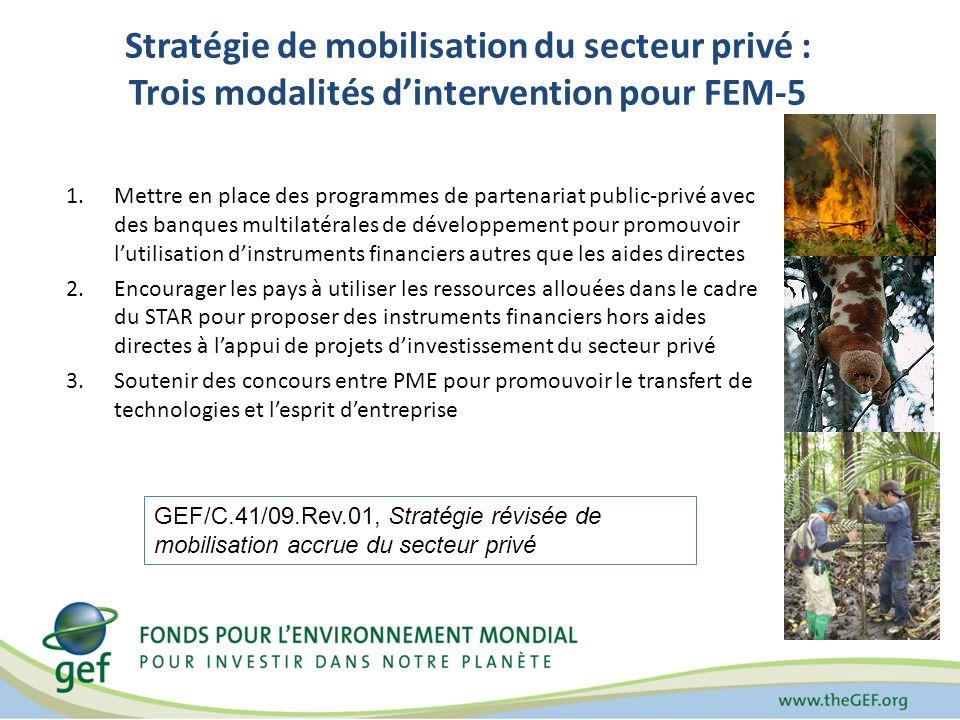 Stratégie de mobilisation du secteur privé : Trois modalités dintervention pour FEM-5 1.Mettre en place des programmes de partenariat public-privé avec des banques multilatérales de développement pour promouvoir lutilisation dinstruments financiers autres que les aides directes 2.Encourager les pays à utiliser les ressources allouées dans le cadre du STAR pour proposer des instruments financiers hors aides directes à lappui de projets dinvestissement du secteur privé 3.Soutenir des concours entre PME pour promouvoir le transfert de technologies et lesprit dentreprise GEF/C.41/09.Rev.01, Stratégie révisée de mobilisation accrue du secteur privé