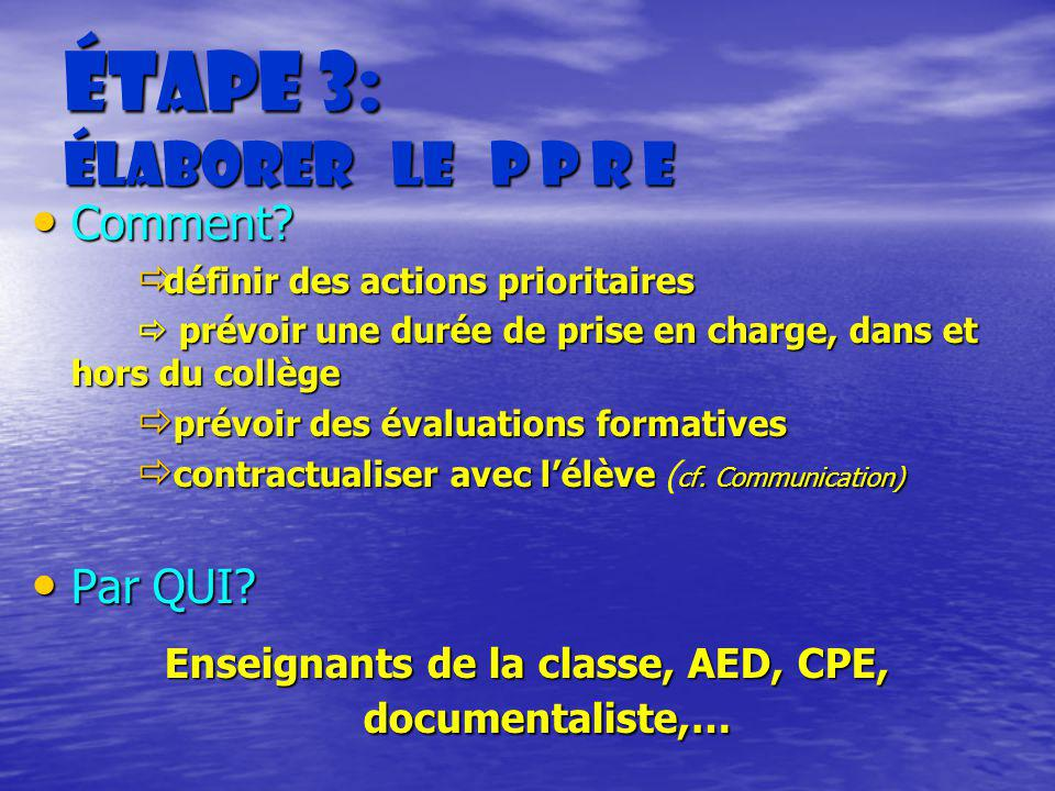 Étape 3: élaborer le P P R E Comment? Comment? définir des actions prioritaires définir des actions prioritaires prévoir une durée de prise en charge,