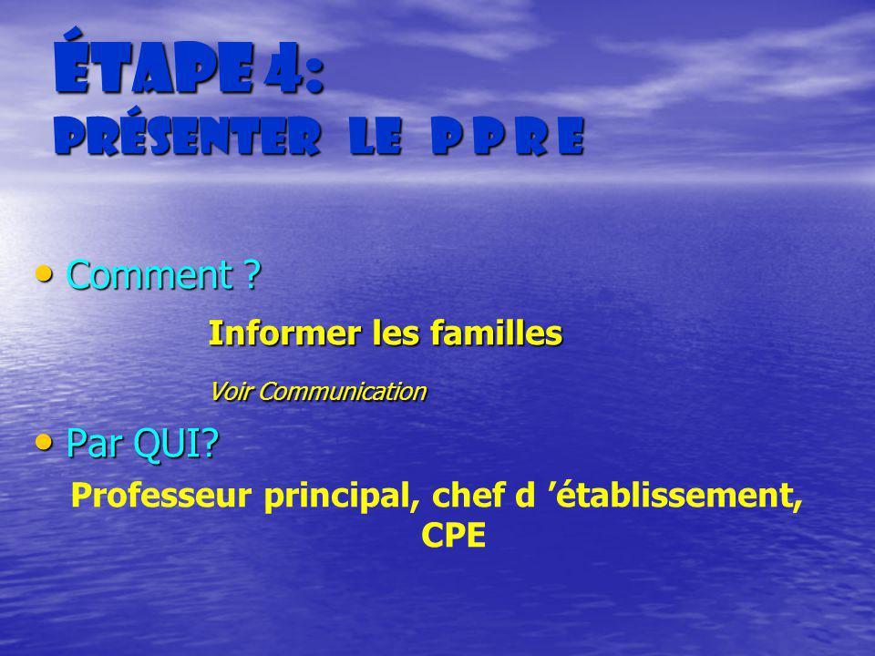 Étape 4: Présenter le P P R E Comment ? Comment ? Informer les familles Voir Communication Par QUI? Par QUI? Professeur principal, chef d établissemen