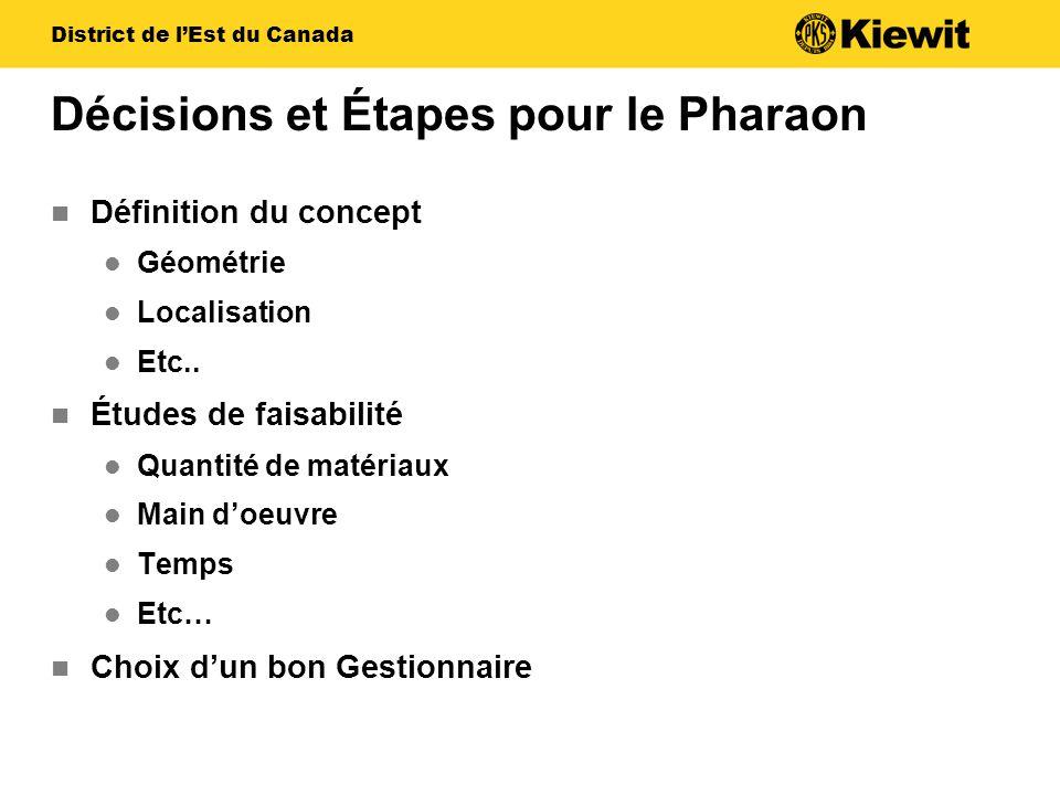 District de lEst du Canada Décisions et Étapes pour le Pharaon Définition du concept Géométrie Localisation Etc..