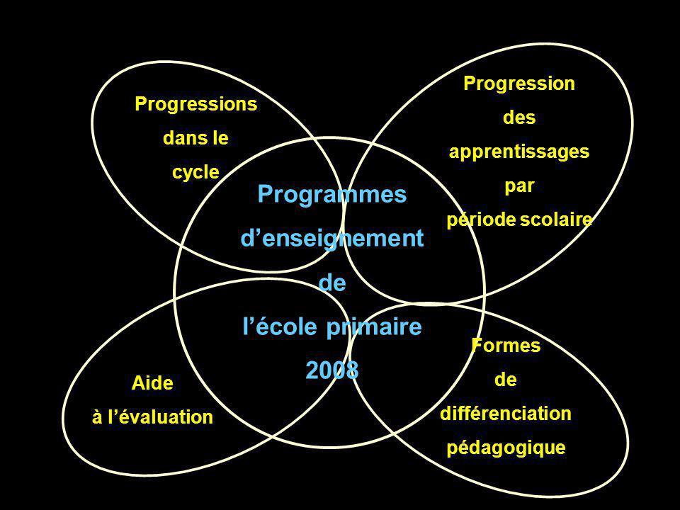 SS Progressions dans le cycle Progression des apprentissages par période scolaire Aide à lévaluation Formes de différenciation pédagogique Programmes denseignement de lécole primaire 2008