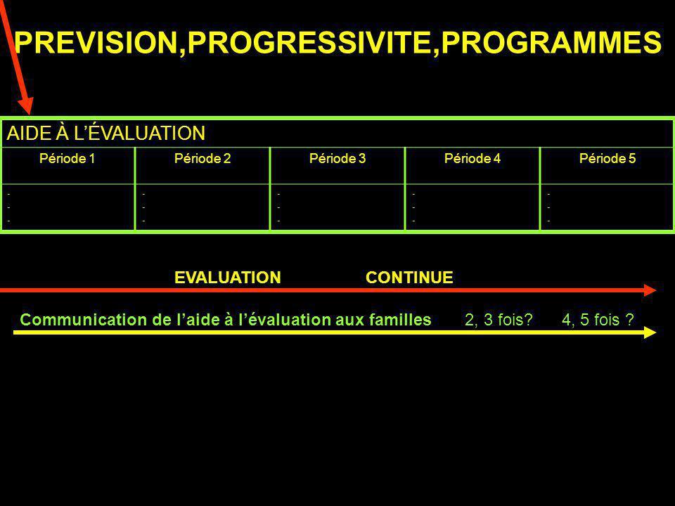 PREVISION,PROGRESSIVITE,PROGRAMMES AIDE À LÉVALUATION Période 1Période 2Période 3Période 4Période 5 ------ ------ ------ ------ ------ EVALUATION CONTINUE Communication de laide à lévaluation aux familles 2, 3 fois.
