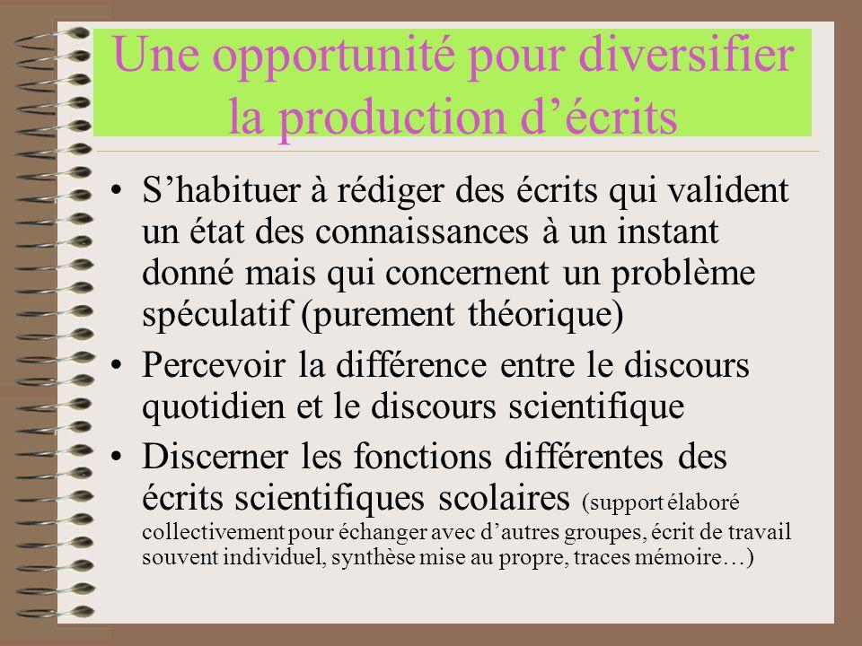 Une opportunité pour diversifier la production décrits Shabituer à rédiger des écrits qui valident un état des connaissances à un instant donné mais q