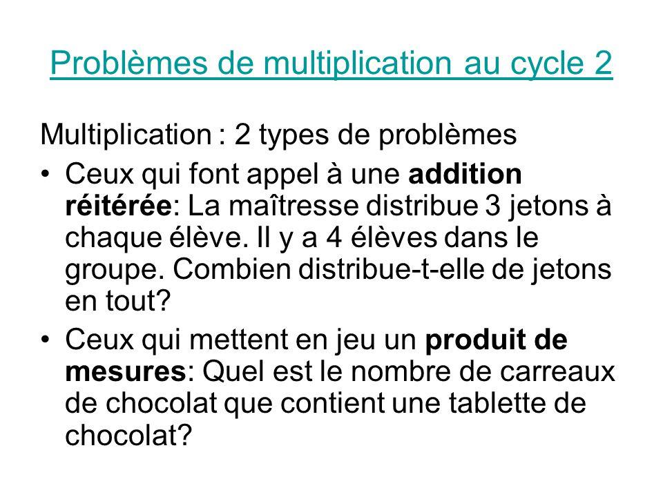 Problèmes de multiplication au cycle 2 Multiplication : 2 types de problèmes Ceux qui font appel à une addition réitérée: La maîtresse distribue 3 jetons à chaque élève.