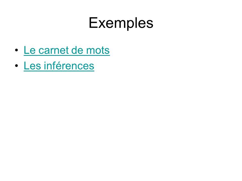 Exemples Le carnet de mots Les inférences