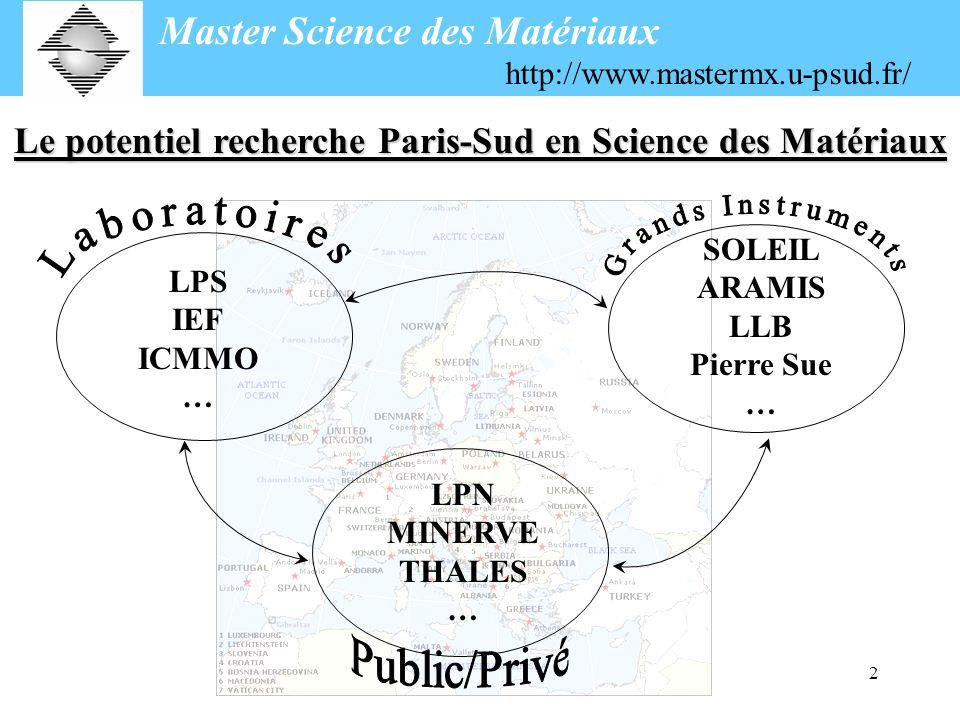 2 Le potentiel recherche Paris-Sud en Science des Matériaux SOLEIL ARAMIS LLB Pierre Sue … LPS IEF ICMMO … LPN MINERVE THALES … Master Science des Matériaux http://www.mastermx.u-psud.fr/