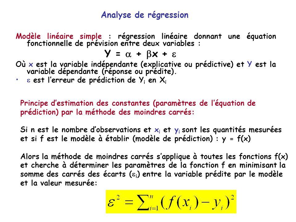Modèle linéaire simple : régression linéaire donnant une équation fonctionnelle de prévision entre deux variables : Y = + x + Où x est la variable ind