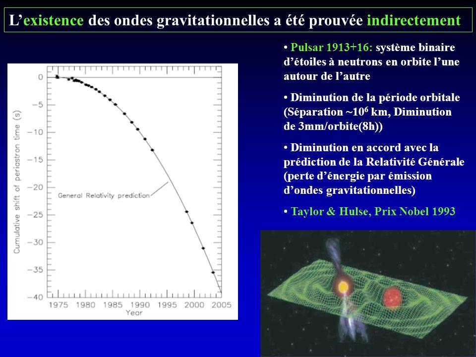 Lexistence des ondes gravitationnelles a été prouvée indirectement Pulsar 1913+16: système binaire détoiles à neutrons en orbite lune autour de lautre