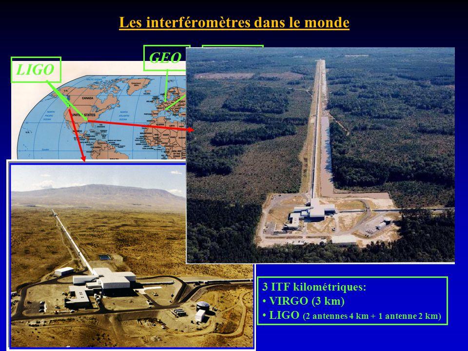 Les interféromètres dans le monde GEO TAMA AIGO VIRGO LIGO 3 ITF kilométriques: VIRGO (3 km) LIGO (2 antennes 4 km + 1 antenne 2 km)