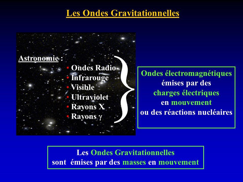 Les Ondes Gravitationnelles Astronomie : Ondes Radio Infrarouge Visible Ultraviolet Rayons X Rayons } Ondes électromagnétiques émises par des charges