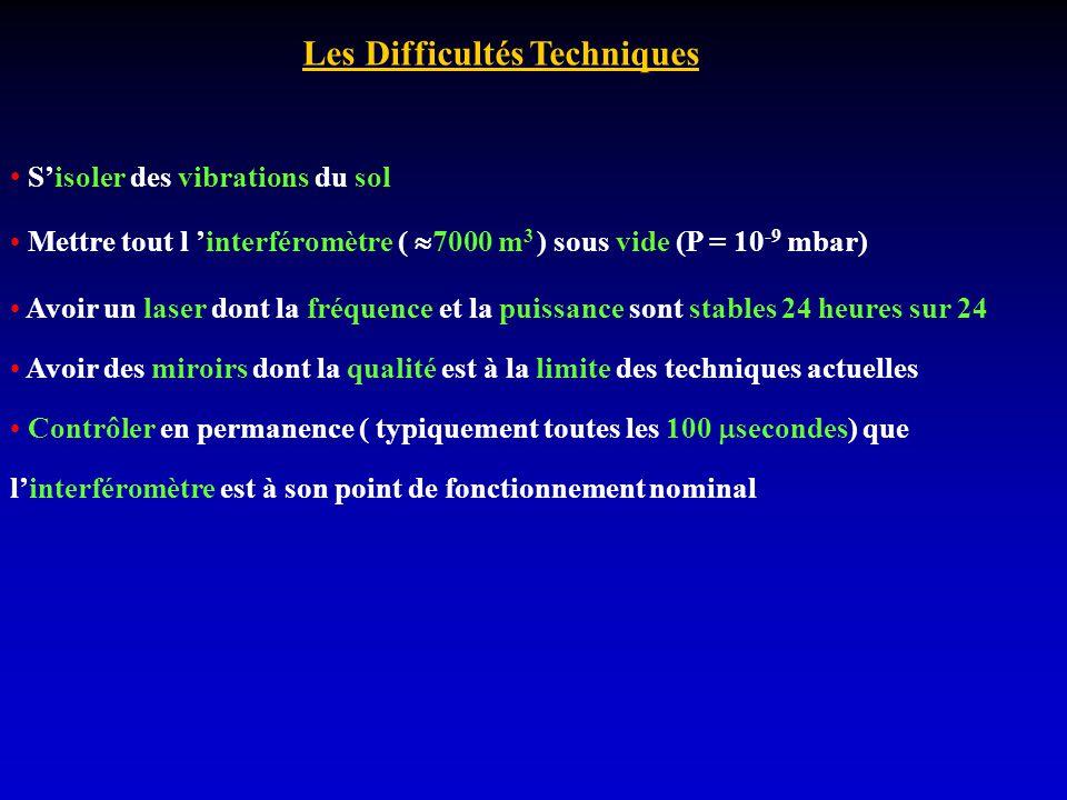 Sisoler des vibrations du sol Mettre tout l interféromètre ( 7000 m 3 ) sous vide (P = 10 -9 mbar) Avoir un laser dont la fréquence et la puissance so