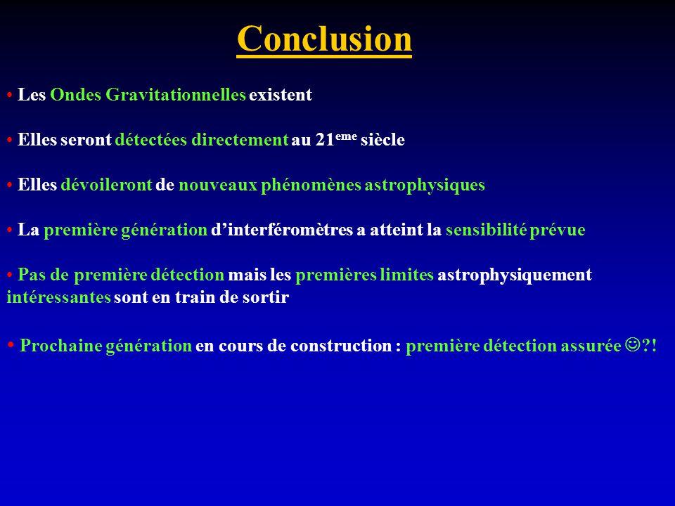 Conclusion Les Ondes Gravitationnelles existent Elles seront détectées directement au 21 eme siècle Elles dévoileront de nouveaux phénomènes astrophys