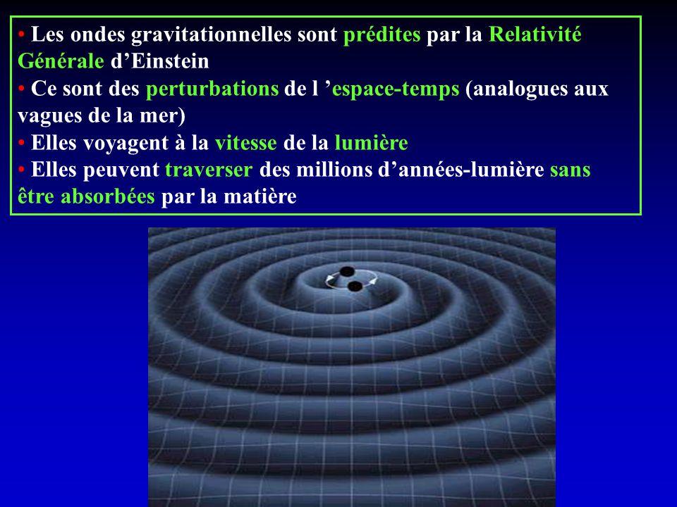Les ondes gravitationnelles sont prédites par la Relativité Générale dEinstein Ce sont des perturbations de l espace-temps (analogues aux vagues de la
